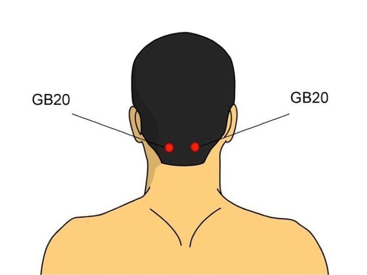 f7fe7dbbe2f821882dc1f6ed0169562f - Points à presser pour soulager les douleurs les plus fréquentes